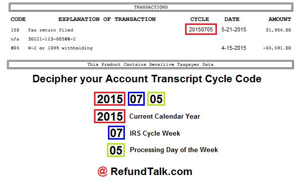 2018 Tax Transcript Cycle Code Chart ⋆ RefundTalk com