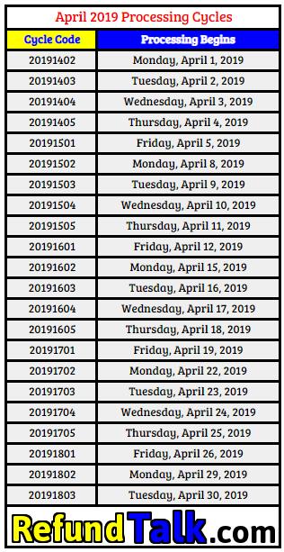 2019 Tax Transcript Cycle Code Charts ⋆ Refundtalk Com