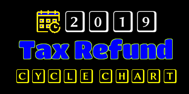 2019 IRS E-File Refund Cycle Charts ⋆ RefundTalk com